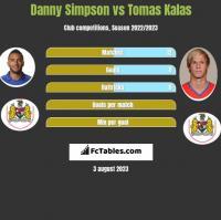 Danny Simpson vs Tomas Kalas h2h player stats