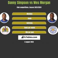 Danny Simpson vs Wes Morgan h2h player stats