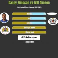 Danny Simpson vs Will Aimson h2h player stats