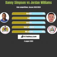 Danny Simpson vs Jordan Williams h2h player stats