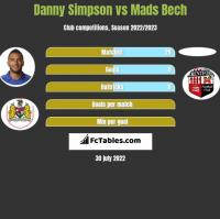 Danny Simpson vs Mads Bech h2h player stats