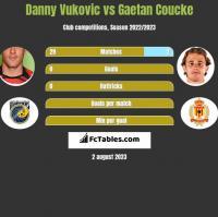 Danny Vukovic vs Gaetan Coucke h2h player stats