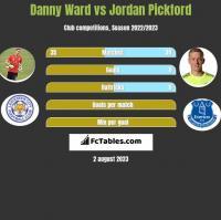 Danny Ward vs Jordan Pickford h2h player stats