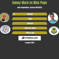 Danny Ward vs Nick Pope h2h player stats