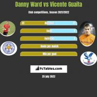 Danny Ward vs Vicente Guaita h2h player stats