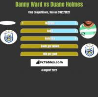 Danny Ward vs Duane Holmes h2h player stats