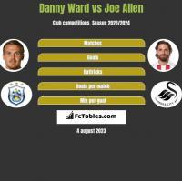 Danny Ward vs Joe Allen h2h player stats