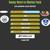 Danny Ward vs Marlon Pack h2h player stats