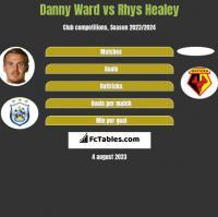 Danny Ward vs Rhys Healey h2h player stats