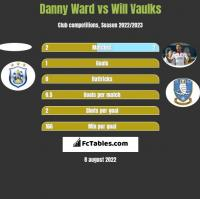 Danny Ward vs Will Vaulks h2h player stats