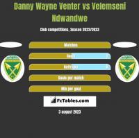 Danny Wayne Venter vs Velemseni Ndwandwe h2h player stats