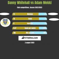 Danny Whitehall vs Adam Mekki h2h player stats
