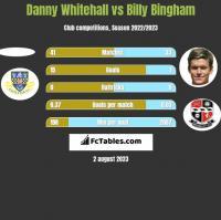 Danny Whitehall vs Billy Bingham h2h player stats