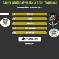 Danny Whitehall vs Nana Ofori-Twumasi h2h player stats