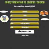 Danny Whitehall vs Shamir Fenelon h2h player stats