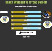 Danny Whitehall vs Tyrone Barnett h2h player stats