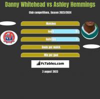 Danny Whitehead vs Ashley Hemmings h2h player stats