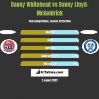 Danny Whitehead vs Danny Lloyd-McGoldrick h2h player stats