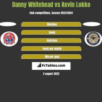Danny Whitehead vs Kevin Lokko h2h player stats