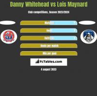 Danny Whitehead vs Lois Maynard h2h player stats