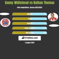 Danny Whitehead vs Nathan Thomas h2h player stats
