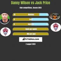 Danny Wilson vs Jack Price h2h player stats