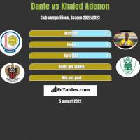 Dante vs Khaled Adenon h2h player stats