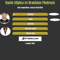 Dante Stipica vs Branislav Pindroch h2h player stats