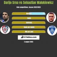 Darijo Srna vs Sebastian Walukiewicz h2h player stats