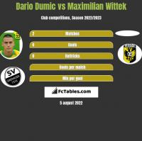 Dario Dumic vs Maximilian Wittek h2h player stats
