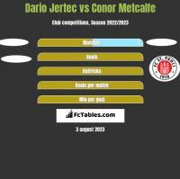Dario Jertec vs Conor Metcalfe h2h player stats