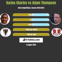 Darius Charles vs Adam Thompson h2h player stats