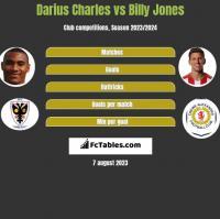 Darius Charles vs Billy Jones h2h player stats