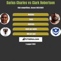 Darius Charles vs Clark Robertson h2h player stats