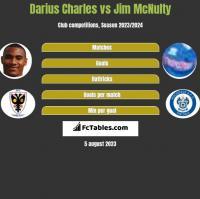 Darius Charles vs Jim McNulty h2h player stats
