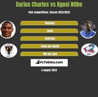 Darius Charles vs Kgosi Ntlhe h2h player stats