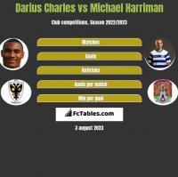 Darius Charles vs Michael Harriman h2h player stats