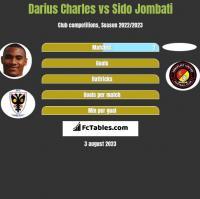 Darius Charles vs Sido Jombati h2h player stats