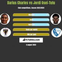 Darius Charles vs Jordi Osei-Tutu h2h player stats