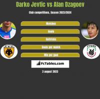 Darko Jevtić vs Ałan Dzagojew h2h player stats