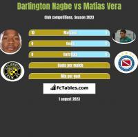 Darlington Nagbe vs Matias Vera h2h player stats