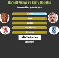 Darnell Fisher vs Barry Douglas h2h player stats
