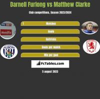 Darnell Furlong vs Matthew Clarke h2h player stats