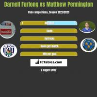 Darnell Furlong vs Matthew Pennington h2h player stats