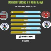 Darnell Furlong vs Semi Ajayi h2h player stats