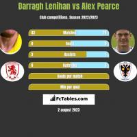 Darragh Lenihan vs Alex Pearce h2h player stats