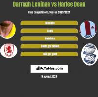 Darragh Lenihan vs Harlee Dean h2h player stats