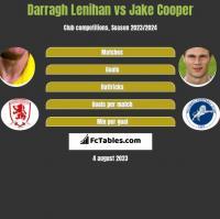 Darragh Lenihan vs Jake Cooper h2h player stats