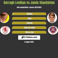 Darragh Lenihan vs Jamie Shackleton h2h player stats