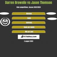 Darren Brownlie vs Jason Thomson h2h player stats
